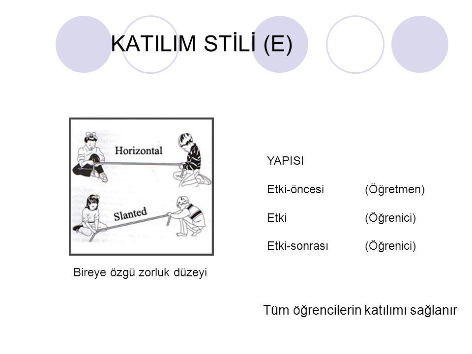 KATILIM STİLİ (E) Tüm öğrencilerin katılımı sağlanır YAPISI