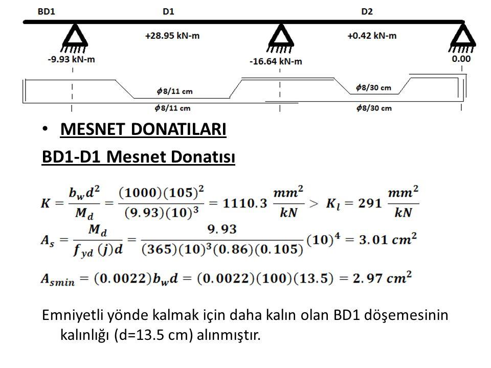 MESNET DONATILARI BD1-D1 Mesnet Donatısı