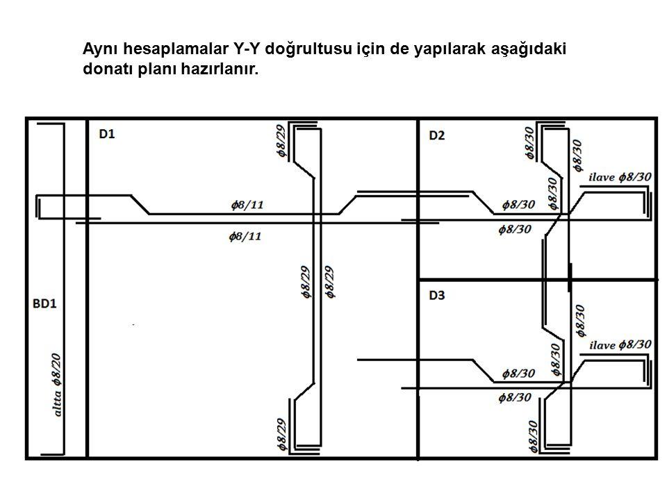 Aynı hesaplamalar Y-Y doğrultusu için de yapılarak aşağıdaki donatı planı hazırlanır.