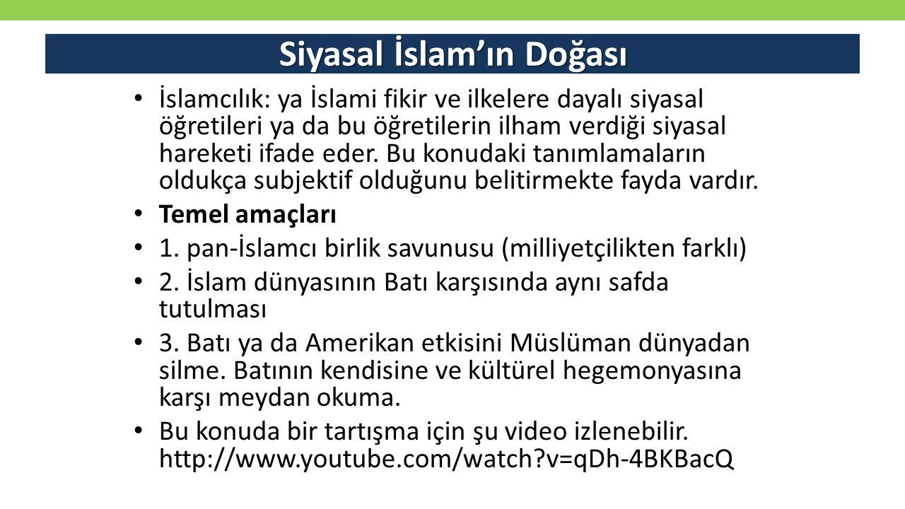 Siyasal İslam'ın Doğası