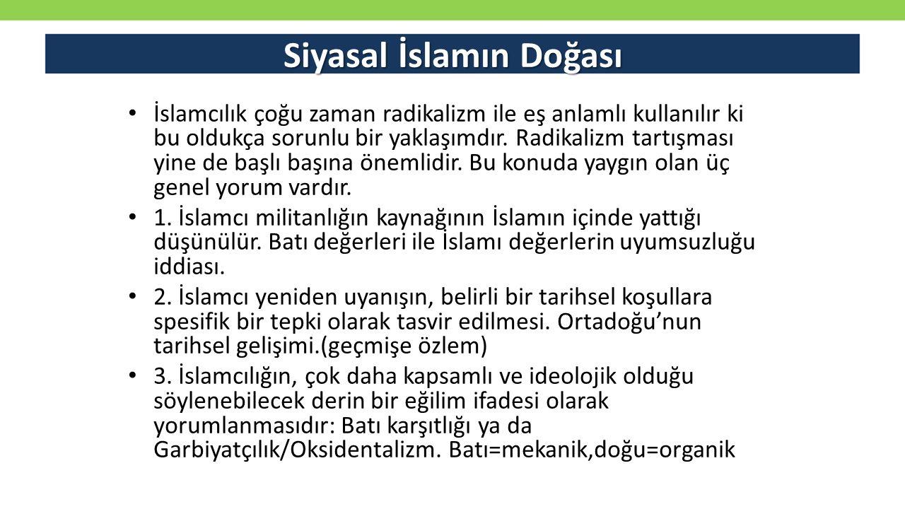 Siyasal İslamın Doğası
