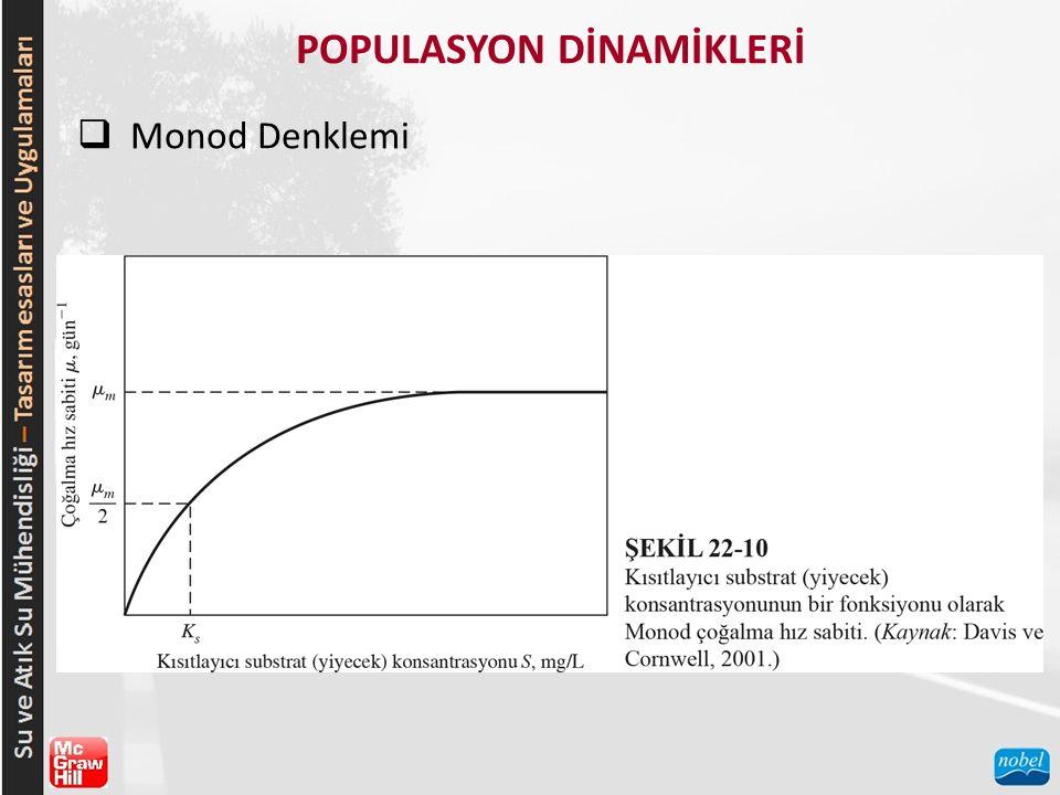 POPULASYON DİNAMİKLERİ