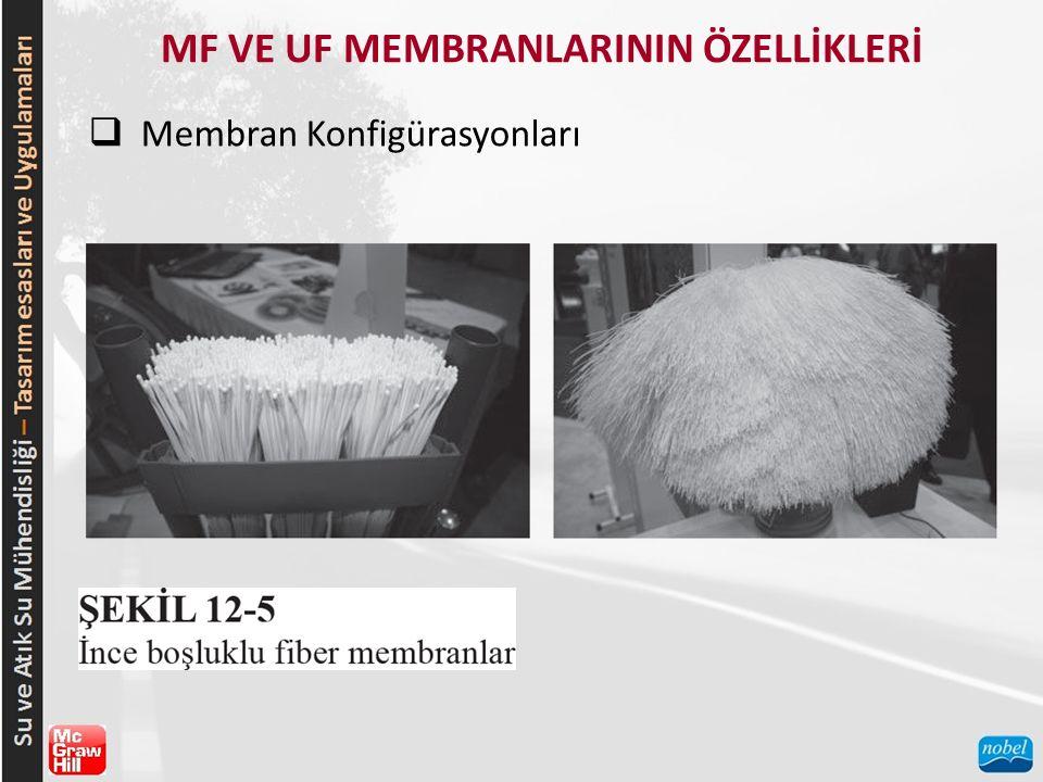 MF VE UF MEMBRANLARININ ÖZELLİKLERİ