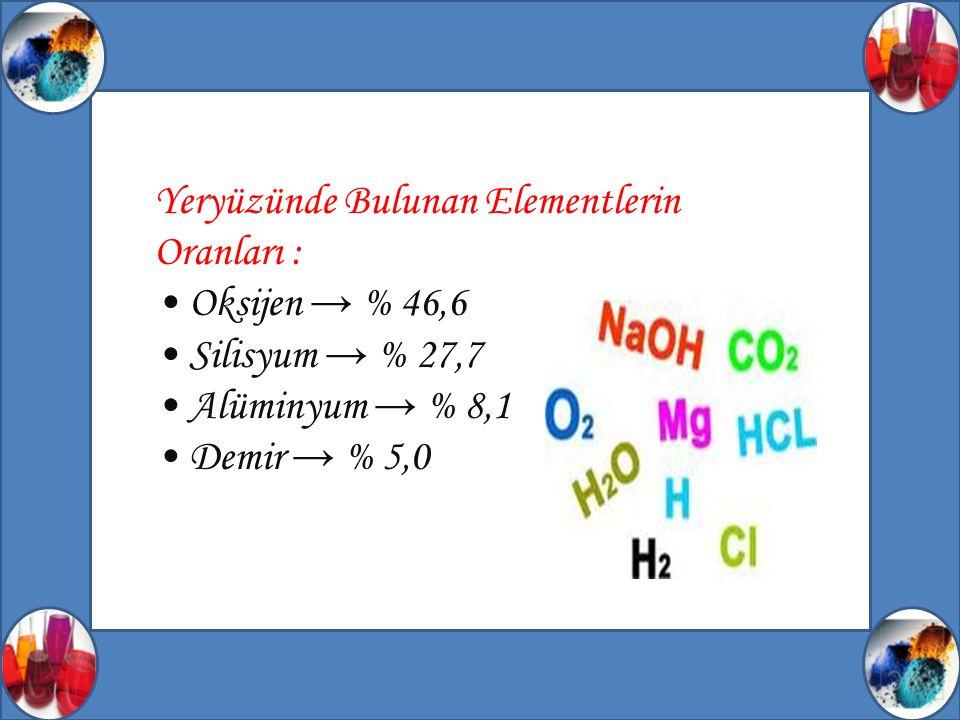 Yeryüzünde Bulunan Elementlerin Oranları : • Oksijen → % 46,6 • Silisyum → % 27,7 • Alüminyum → % 8,1 • Demir → % 5,0