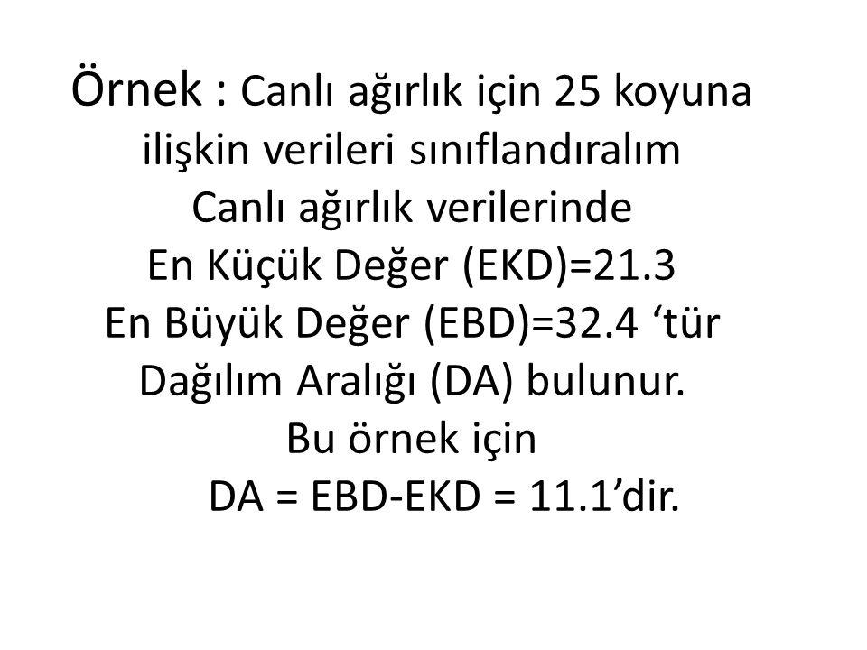 Örnek : Canlı ağırlık için 25 koyuna ilişkin verileri sınıflandıralım Canlı ağırlık verilerinde En Küçük Değer (EKD)=21.3 En Büyük Değer (EBD)=32.4 'tür Dağılım Aralığı (DA) bulunur.