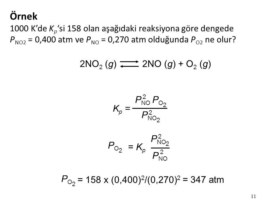 Örnek 1000 K'de Kp'si 158 olan aşağıdaki reaksiyona göre dengede