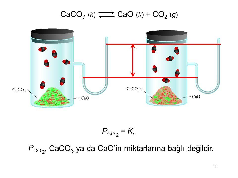 , CaCO3 ya da CaO'in miktarlarına bağlı değildir.
