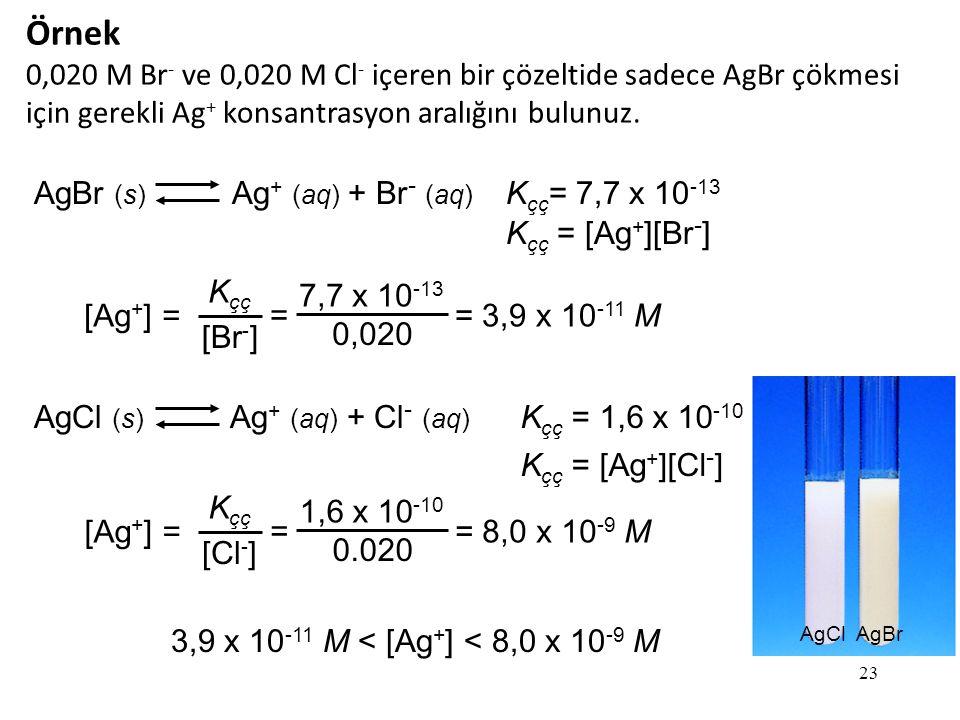 Örnek 0,020 M Br- ve 0,020 M Cl- içeren bir çözeltide sadece AgBr çökmesi için gerekli Ag+ konsantrasyon aralığını bulunuz.