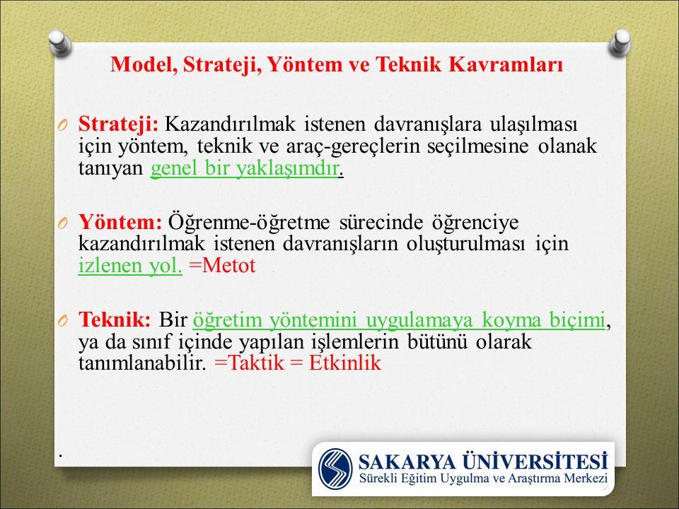Model, Strateji, Yöntem ve Teknik Kavramları