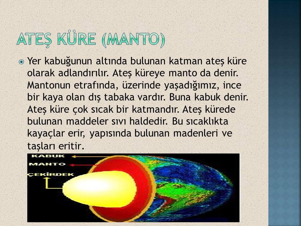 ATEŞ KÜRE (MANTO)