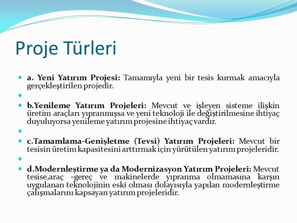 Proje Türleri a. Yeni Yatırım Projesi: Tamamıyla yeni bir tesis kurmak amacıyla gerçekleştirilen projedir.
