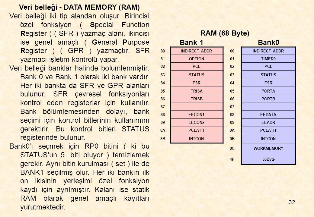 Veri belleği - DATA MEMORY (RAM)