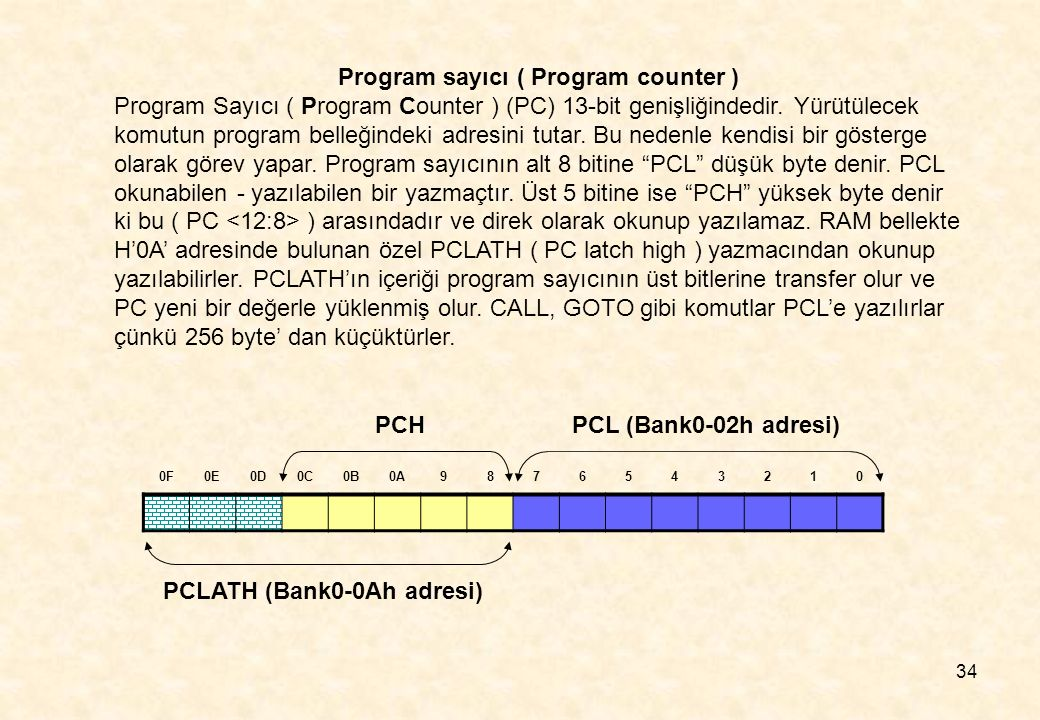 Program sayıcı ( Program counter )
