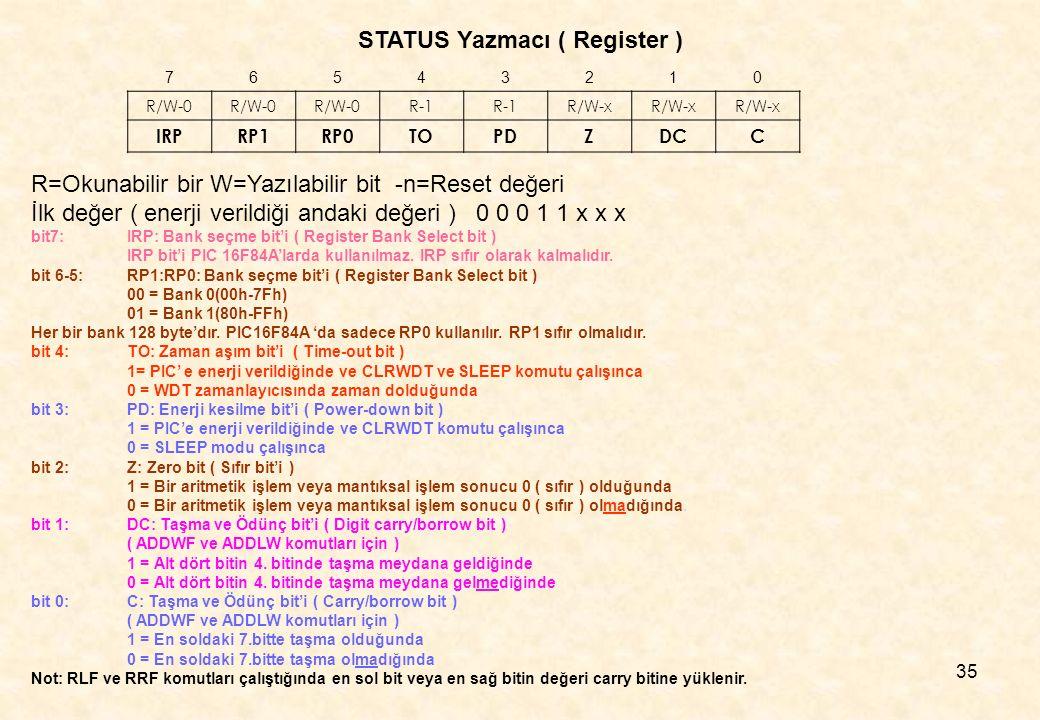 STATUS Yazmacı ( Register )