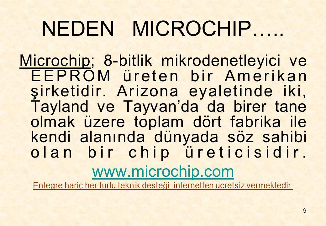 NEDEN MICROCHIP…..