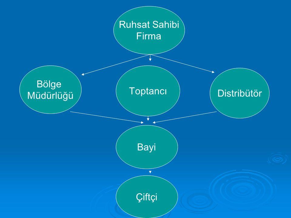 Ruhsat Sahibi Firma Bölge Müdürlüğü Toptancı Distribütör Bayi Çiftçi