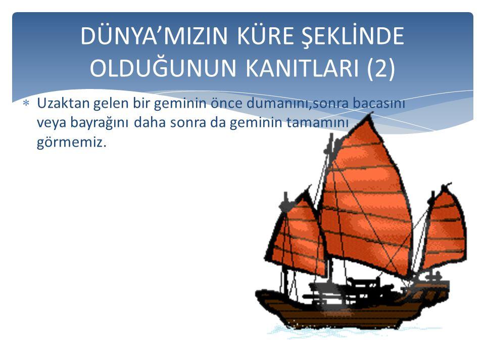 DÜNYA'MIZIN KÜRE ŞEKLİNDE OLDUĞUNUN KANITLARI (2)