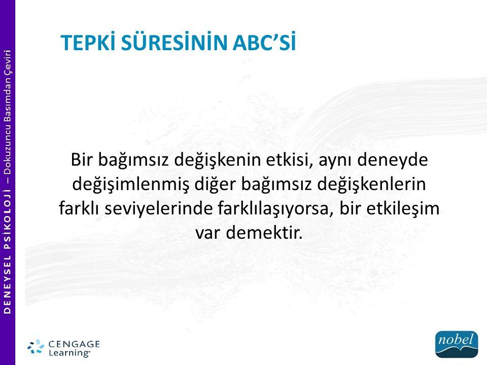 TEPKİ SÜRESİNİN ABC'Sİ