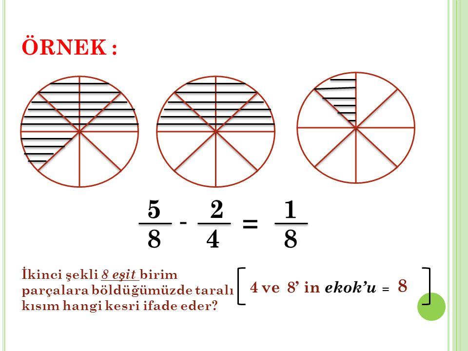 ÖRNEK : 5. 8. - 2. 4. = 1. İkinci şekli 8 eşit birim parçalara böldüğümüzde taralı kısım hangi kesri ifade eder
