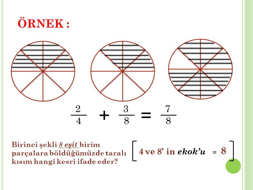 ÖRNEK : 2. 4. + 3. 8. = 7. Birinci şekli 8 eşit birim parçalara böldüğümüzde taralı kısım hangi kesri ifade eder