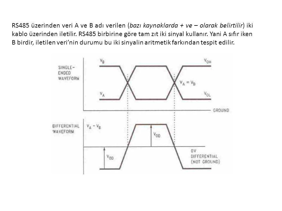 RS485 üzerinden veri A ve B adı verilen (bazı kaynaklarda + ve – olarak belirtilir) iki kablo üzerinden iletilir.