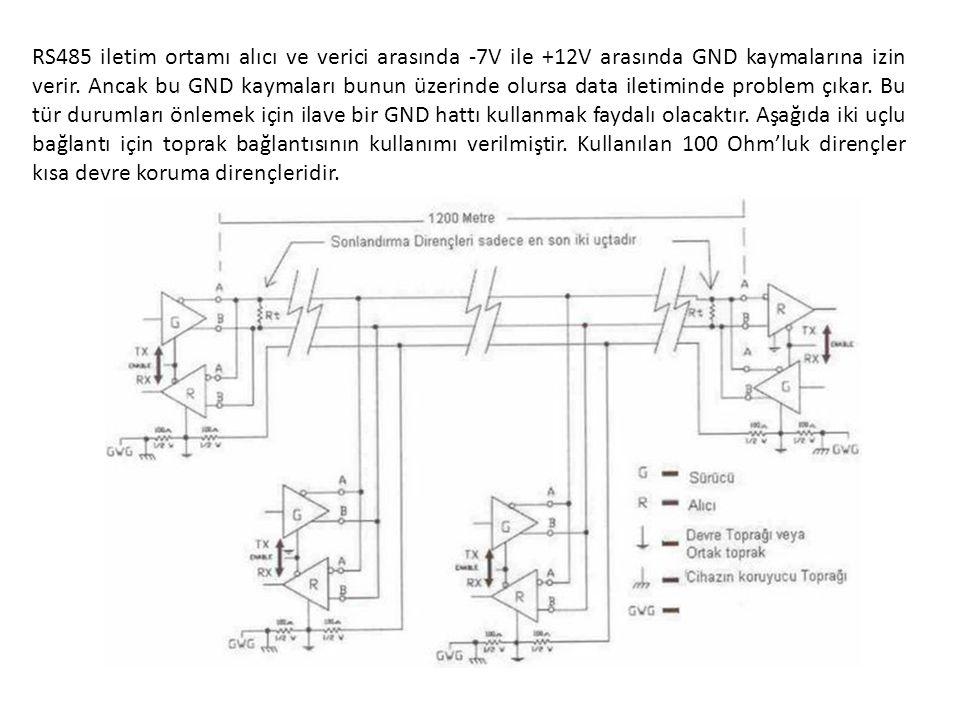RS485 iletim ortamı alıcı ve verici arasında -7V ile +12V arasında GND kaymalarına izin verir.
