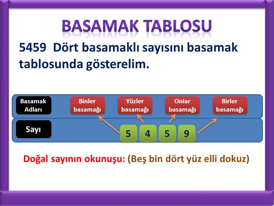BASAMAK TABLOSU 5459 Dört basamaklı sayısını basamak tablosunda gösterelim. Basamak. Adları. Binler.