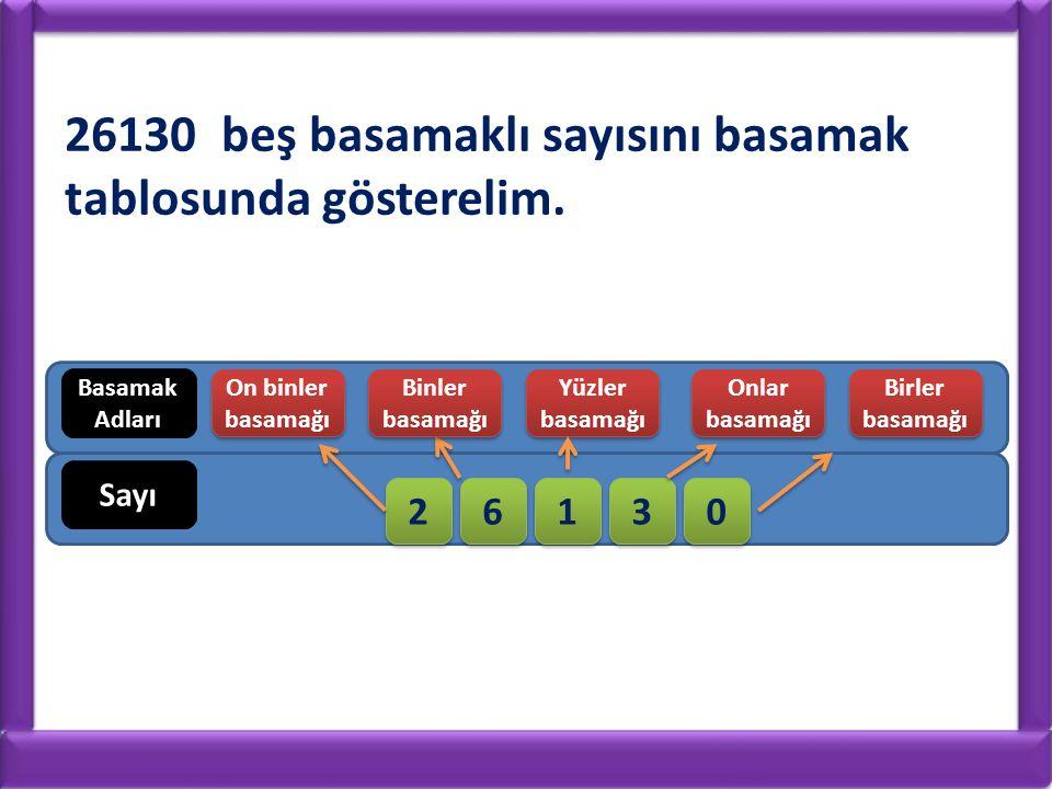26130 beş basamaklı sayısını basamak tablosunda gösterelim.