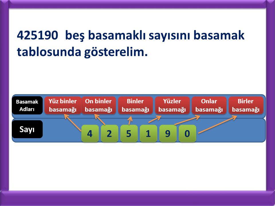425190 beş basamaklı sayısını basamak tablosunda gösterelim.