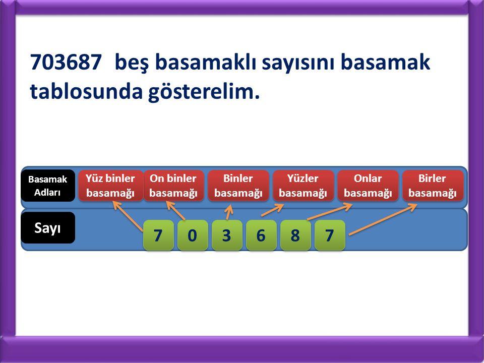 703687 beş basamaklı sayısını basamak tablosunda gösterelim.