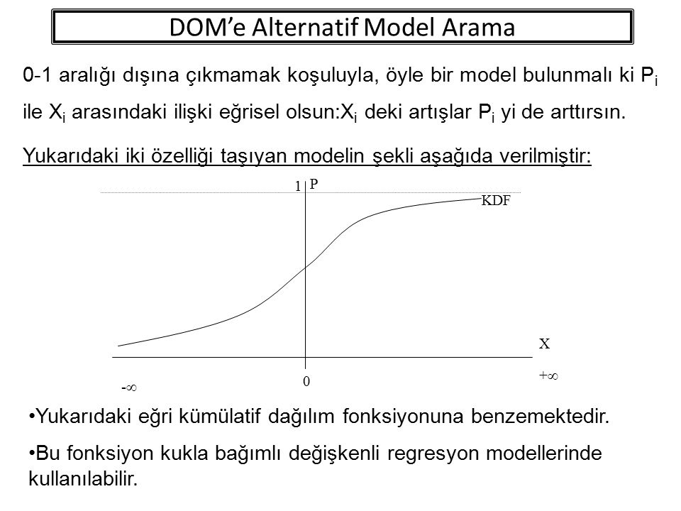 DOM'e Alternatif Model Arama