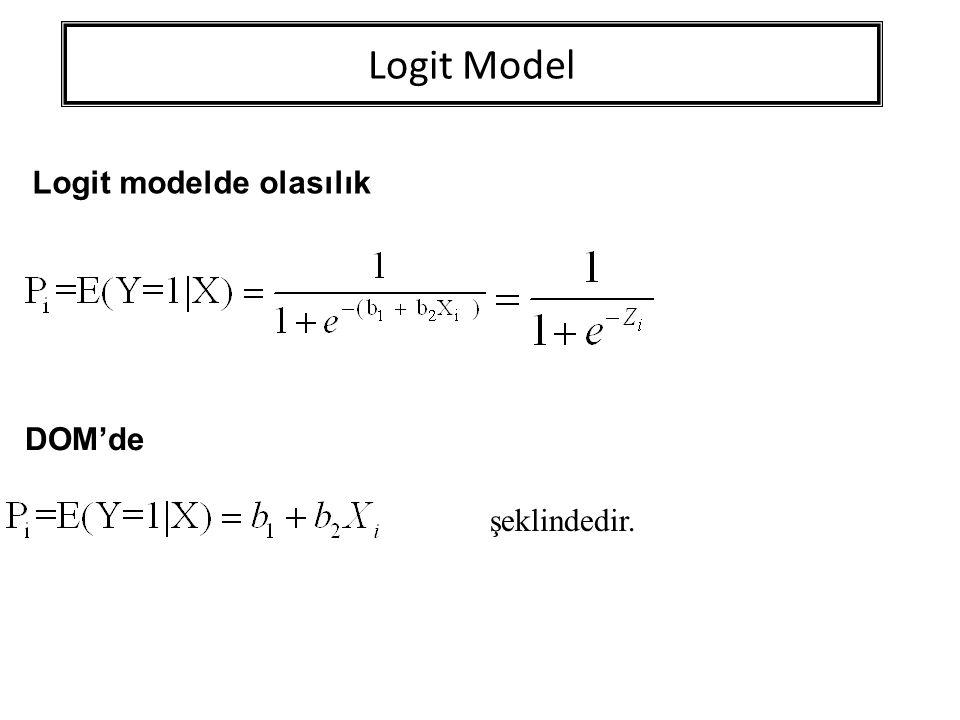 Logit Model Logit modelde olasılık DOM'de şeklindedir.