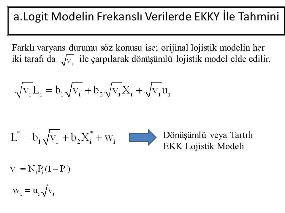 a.Logit Modelin Frekanslı Verilerde EKKY İle Tahmini