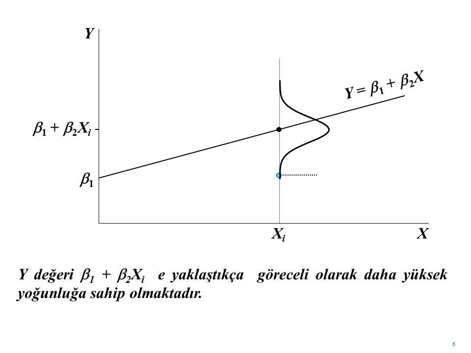 X Y. Xi. b1. b1 + b2Xi. Y = b1 + b2X. Y değeri b1 + b2Xi e yaklaştıkça göreceli olarak daha yüksek yoğunluğa sahip olmaktadır.