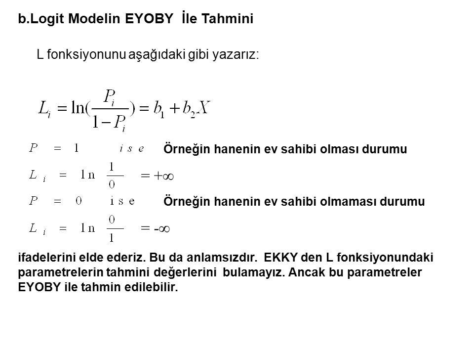 b.Logit Modelin EYOBY İle Tahmini