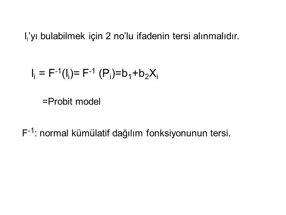 Ii = F-1(Ii)= F-1 (Pi)=b1+b2Xi