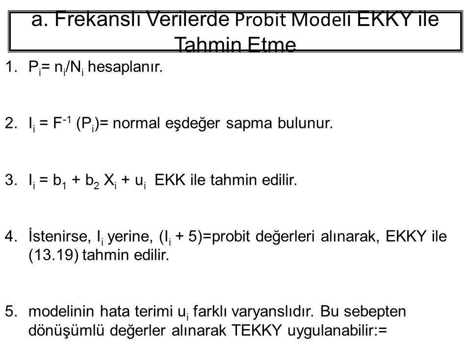 a. Frekanslı Verilerde Probit Modeli EKKY ile Tahmin Etme