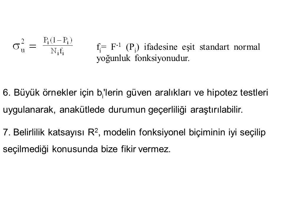 fi= F-1 (Pi) ifadesine eşit standart normal yoğunluk fonksiyonudur.