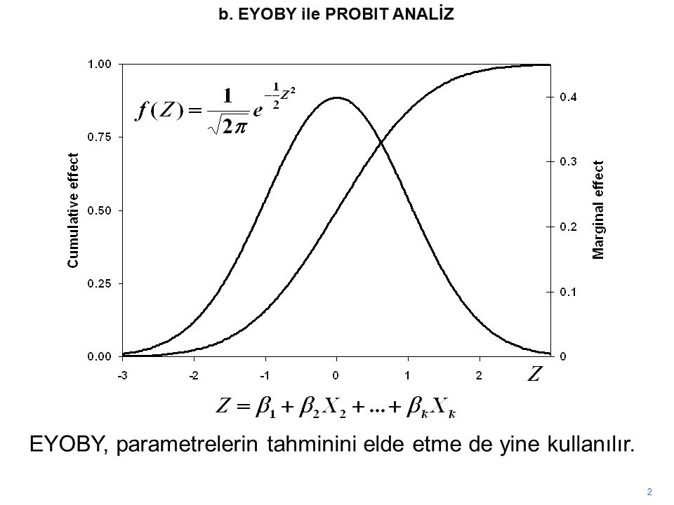 b. EYOBY ile PROBIT ANALİZ
