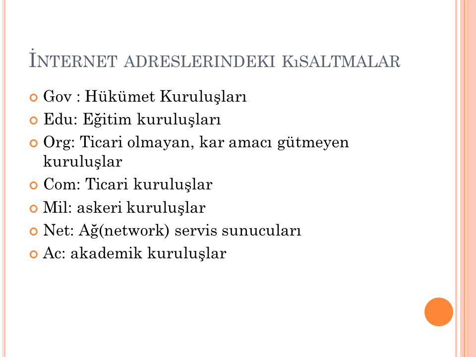 İnternet adreslerindeki kısaltmalar