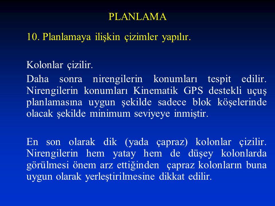 PLANLAMA 10. Planlamaya ilişkin çizimler yapılır. Kolonlar çizilir.