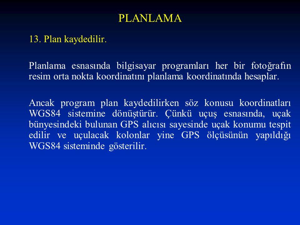 PLANLAMA 13. Plan kaydedilir.