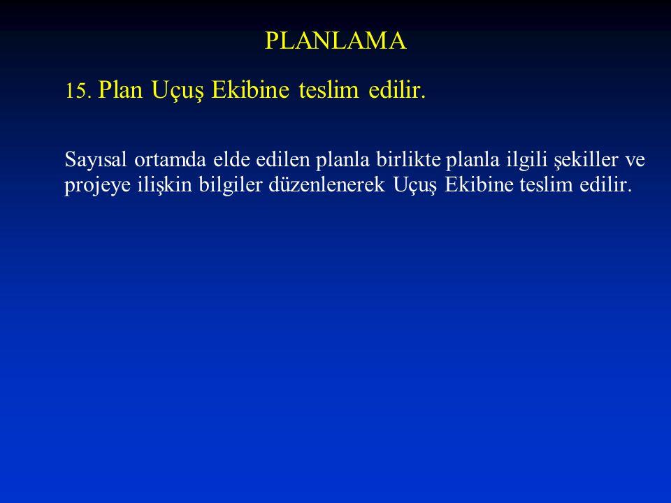 PLANLAMA 15. Plan Uçuş Ekibine teslim edilir.