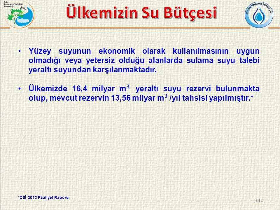 Ülkemizin Su Bütçesi