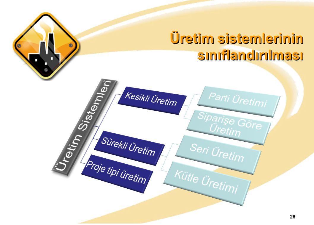 Üretim sistemlerinin sınıflandırılması
