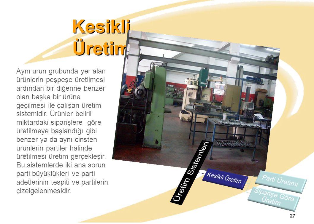 Kesikli Üretim Üretim Sistemleri Parti Üretimi Kesikli Üretim