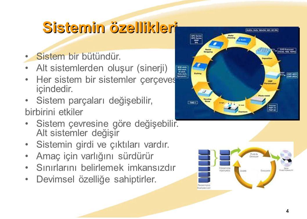 Sistemin özellikleri Sistem bir bütündür.