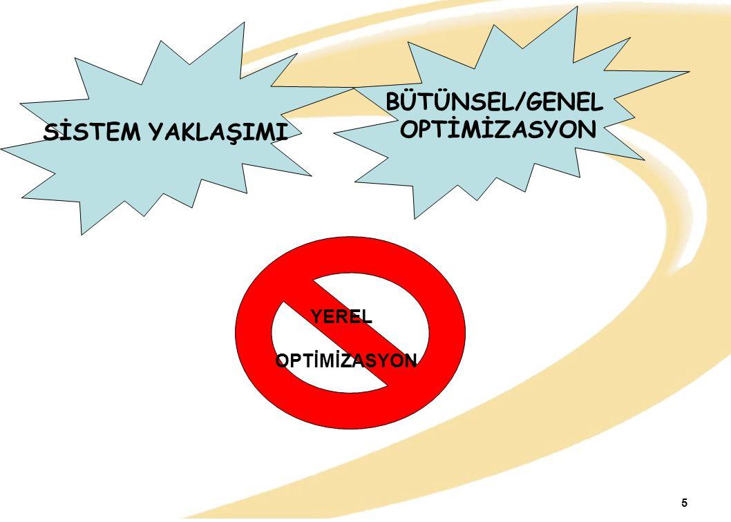 BÜTÜNSEL/GENEL OPTİMİZASYON SİSTEM YAKLAŞIMI