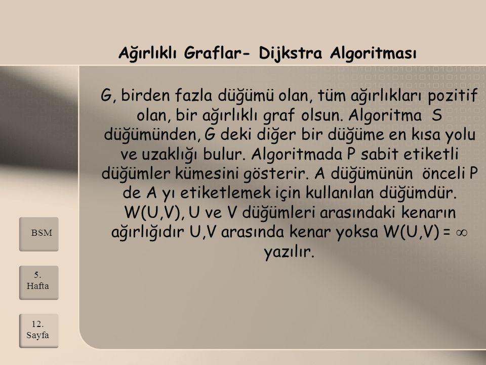 Ağırlıklı Graflar- Dijkstra Algoritması