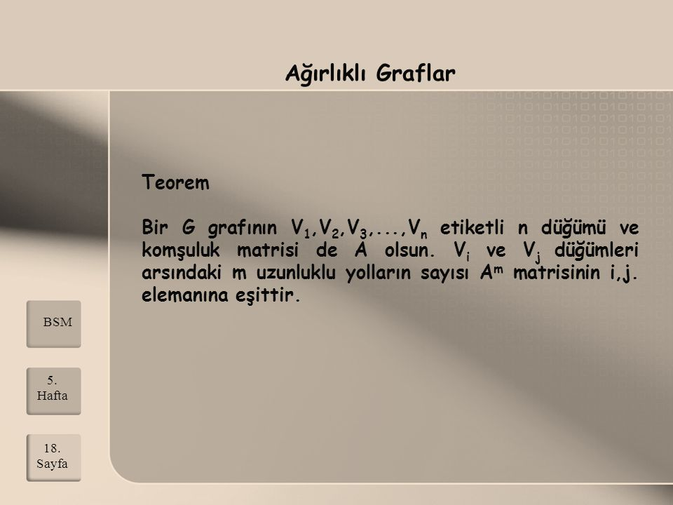 Ağırlıklı Graflar Teorem